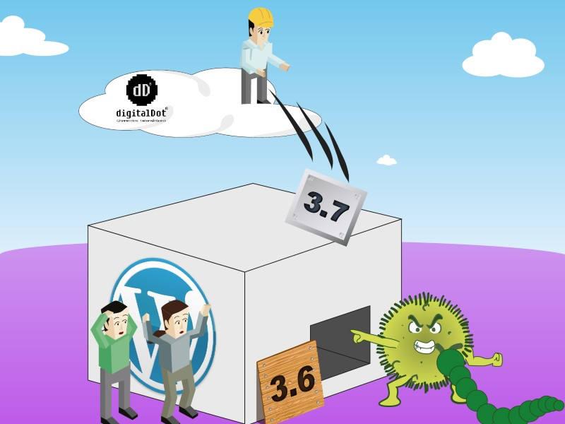 "Actualización de WordPress 3.7 ""Basie"""