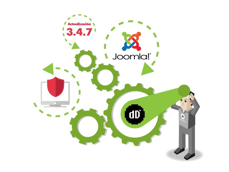 Actualización Joomla 3.4.7