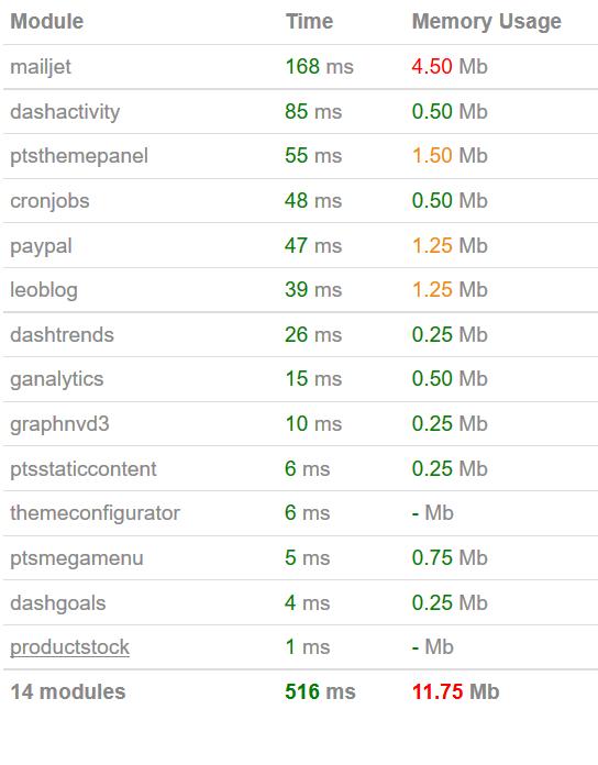 mejorar velocidad de carga y posicionamiento web