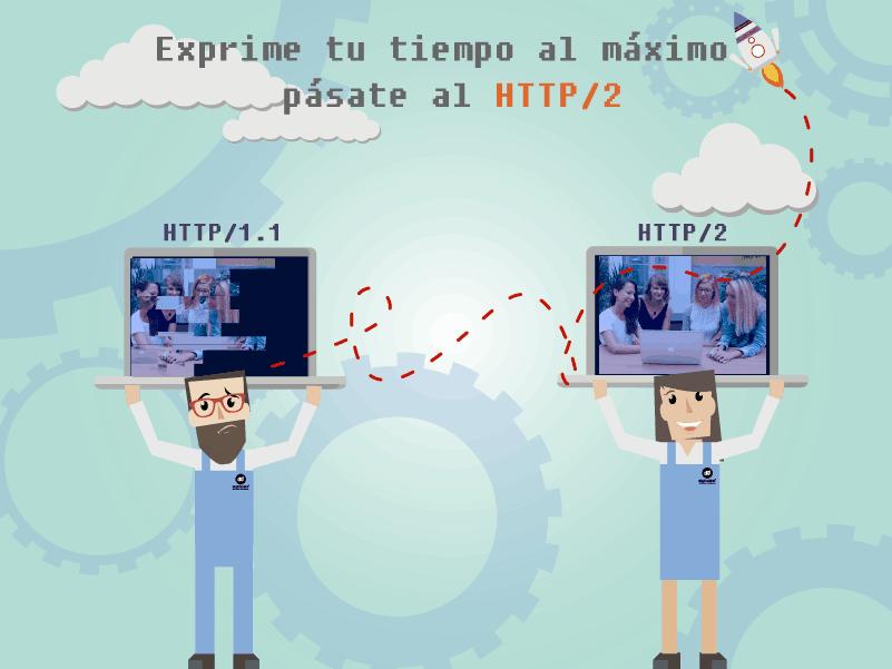 Ventajas de HTTP2 frente a HTTP1