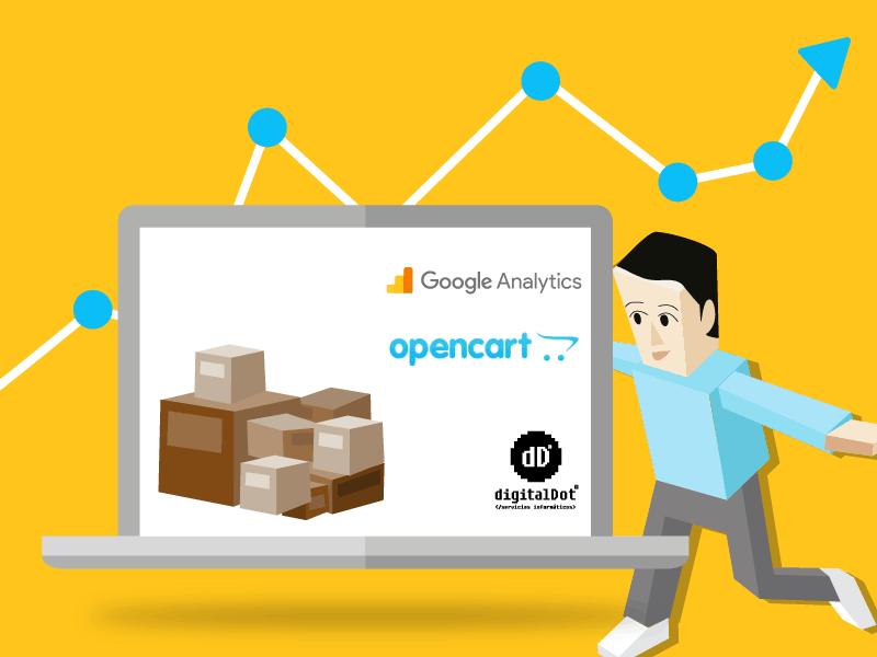 Google Analytics para Opencart. digitalDot