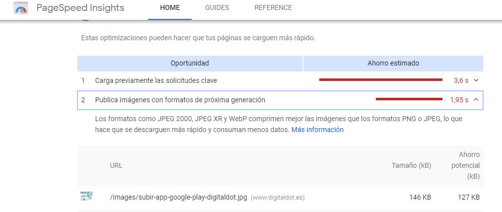 Pagespeed optimización imágenes. digitalDot