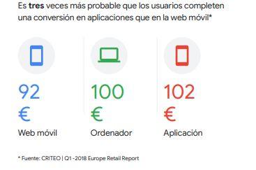 Ventas online móviles