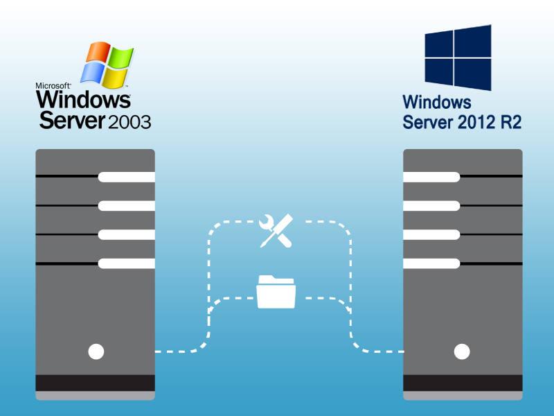 Actualización Microsoft Windows 2003 a Windows 2012