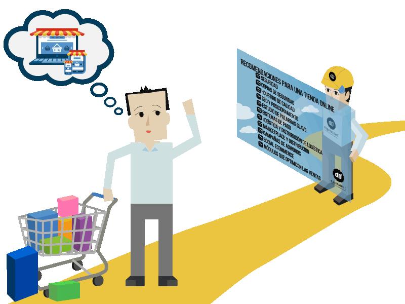 Recomendaciones para una Tienda Online
