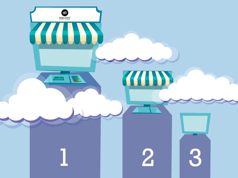posicionamiento web tiendas online