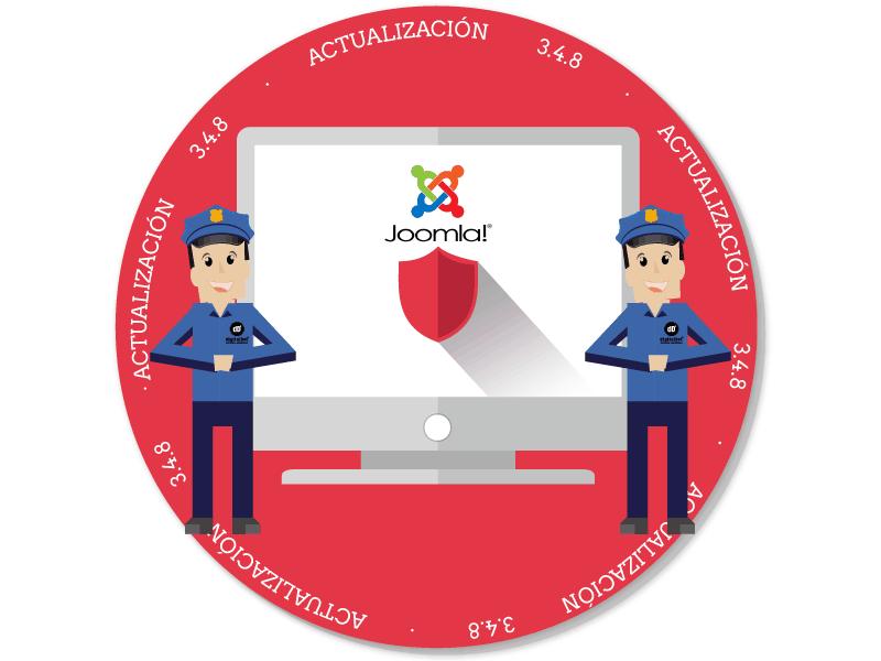 Actualización Joomla 3.4.8