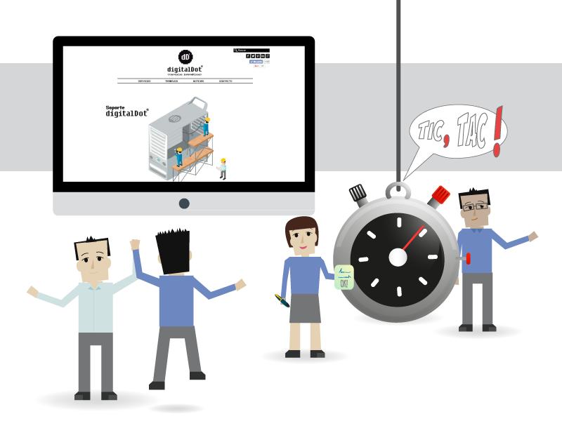 Optimización Web mediante VPS