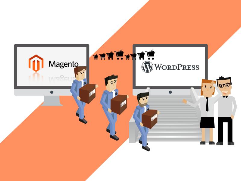 Módulo comunicación entre WordPress y Magento