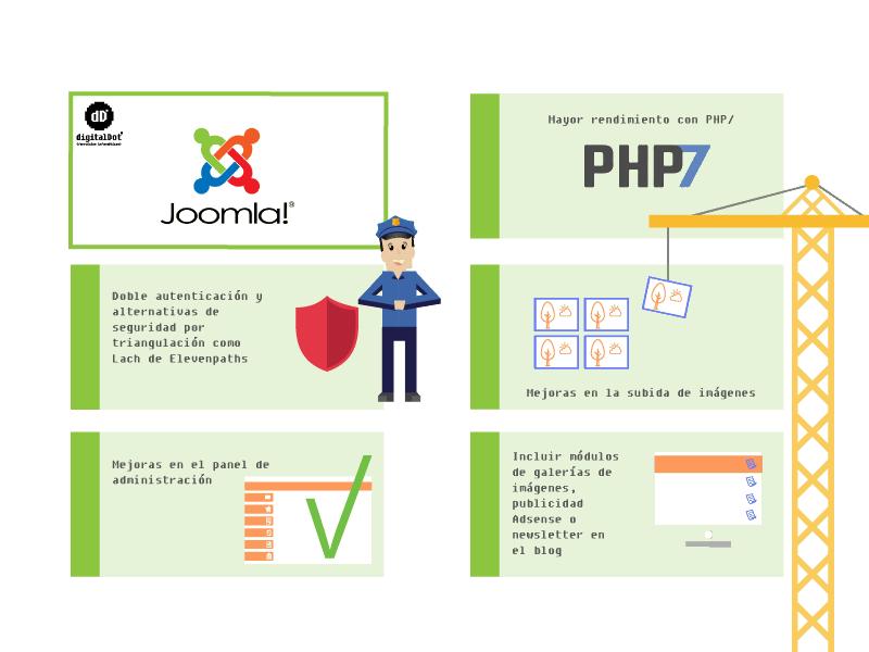 actualizacion pagina web joomla