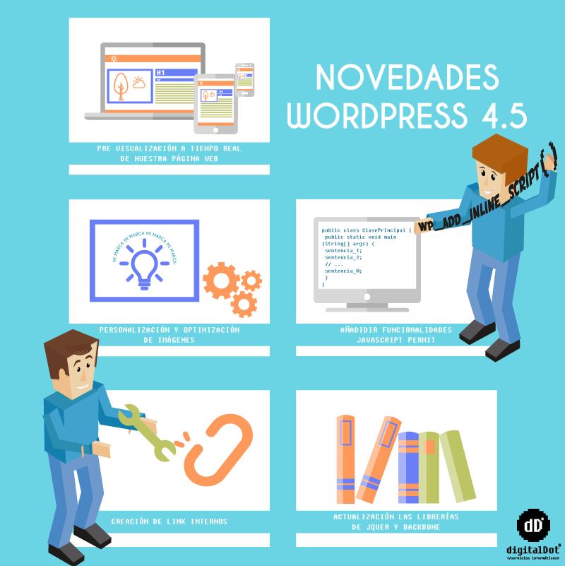 mejoras y novedades wordpress 4 5