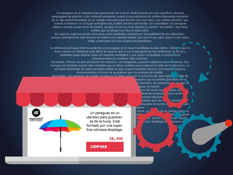 Descripciones SEO para ecommerce. digitalDot