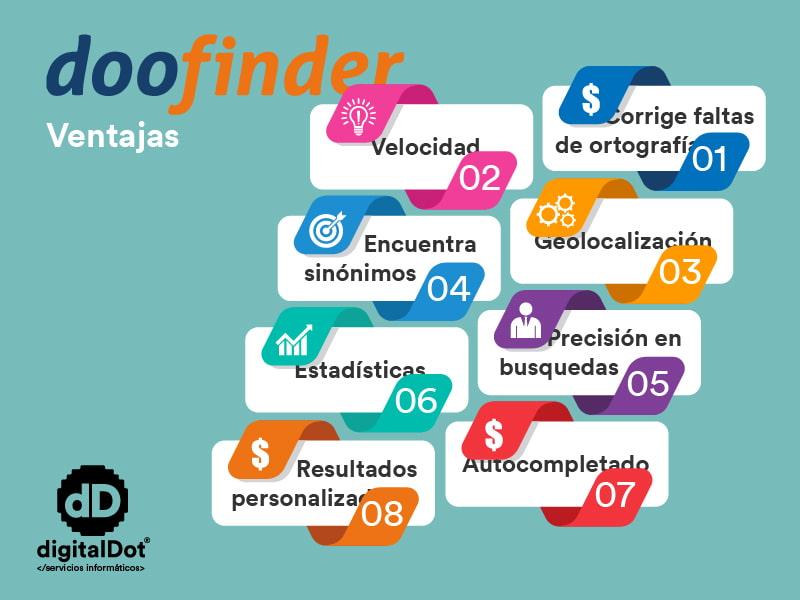 Ventajas Doofinder, digitalDot