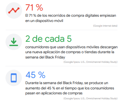 Aplicaciones móviles para ecommerce