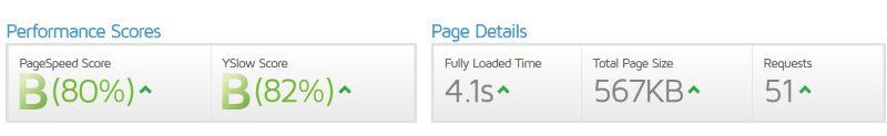 Mejorar la velocidad web