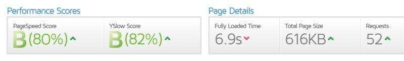 Optimizar velocidad wordpress