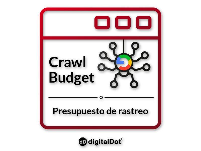 Qué es Crawl Budget o presupuesto de rastreo