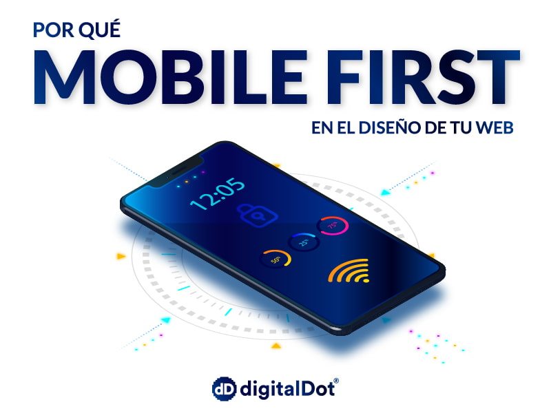 Diseño web mobile first - digitalDot
