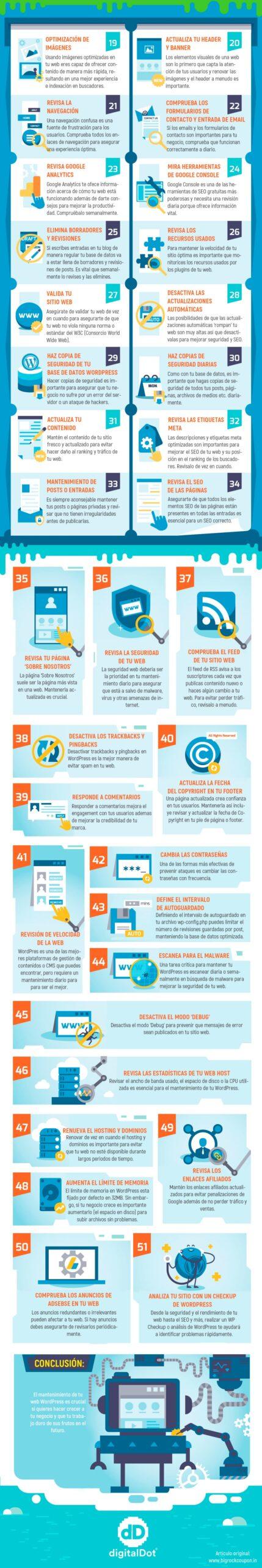 Mejorar WordPress. digitalDot