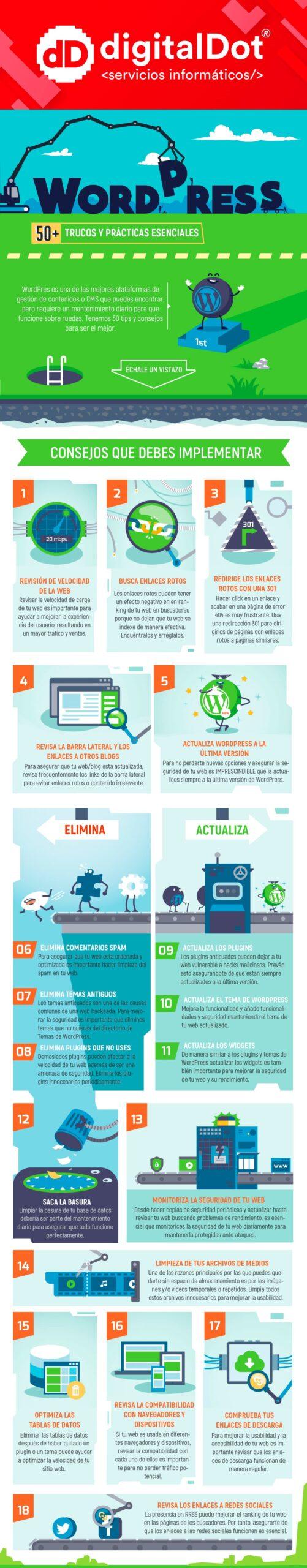 Optimizar WordPress. digitalDot