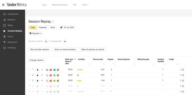 Grabaciones de visitas con Yandex Metrica
