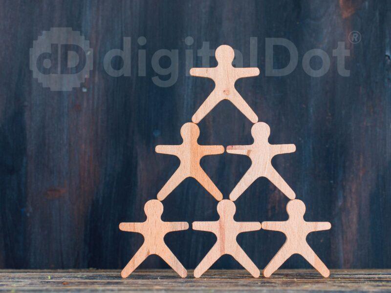 Ayudas innovación. digitalDot