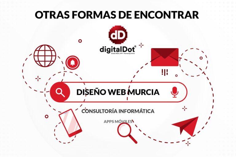 Formas de encontrar nuestra agencia de diseño web - digitalDot
